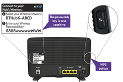 BT Hub's WPS button - the quickest way to connect to wi-fi