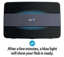 6ba835377a Has my BT Broadband been activated