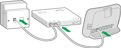 connecting and set up of your bt hub bt help rh bt custhelp com