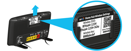 Where do I find the default admin password for my BT Hub? | BT help