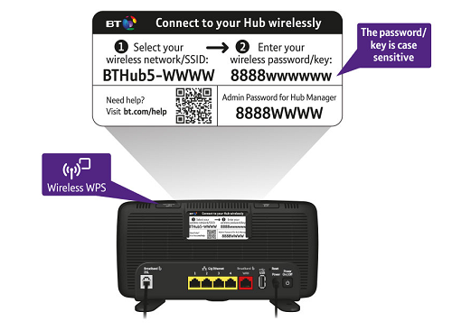 Connecting and set up of your BT Hub | BT help