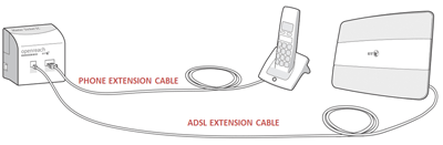 Peachy Can I Connect My Bt Hub Using A Telephone Extension Lead Or Socket Wiring Digital Resources Helishebarightsorg