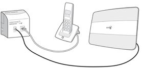 Enjoyable Can I Connect My Bt Hub Using A Telephone Extension Lead Or Socket Wiring Digital Resources Helishebarightsorg