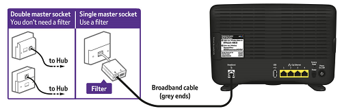 can i connect my bt hub using a telephone extension lead or socket  doubler/splitter? >