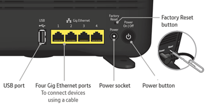 How do I reset my BT Hub to its factory settings? | BT help